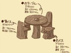 丸テーブル・丸イス・背イス ¥18.000-